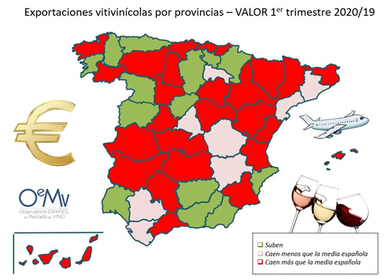 Navarra, País Vasco y Asturias aumentan el valor de sus exportaciones vitivinícolas en 2020